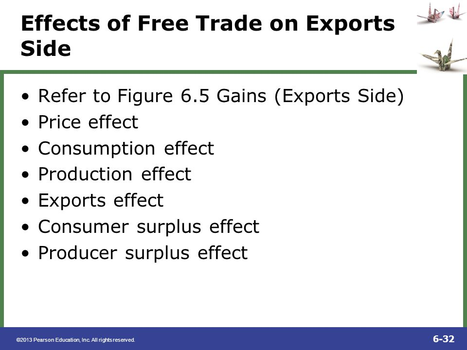 Effects of Free Trade on Exports Side