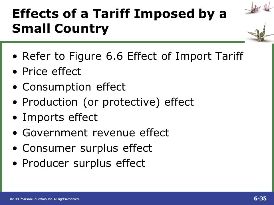 Effects of a Tariff Imposed by a Small Country