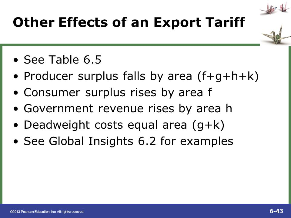 Other Effects of an Export Tariff