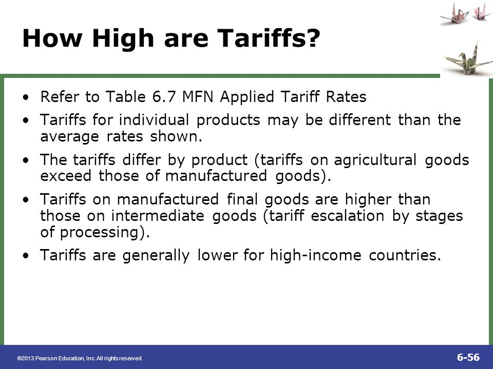 How High are Tariffs Refer to Table 6.7 MFN Applied Tariff Rates