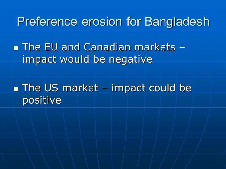 Preference erosion for Bangladesh