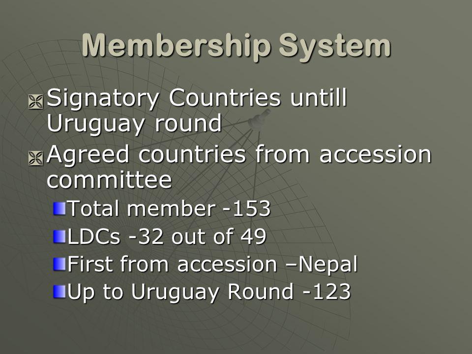 Membership System Signatory Countries untill Uruguay round