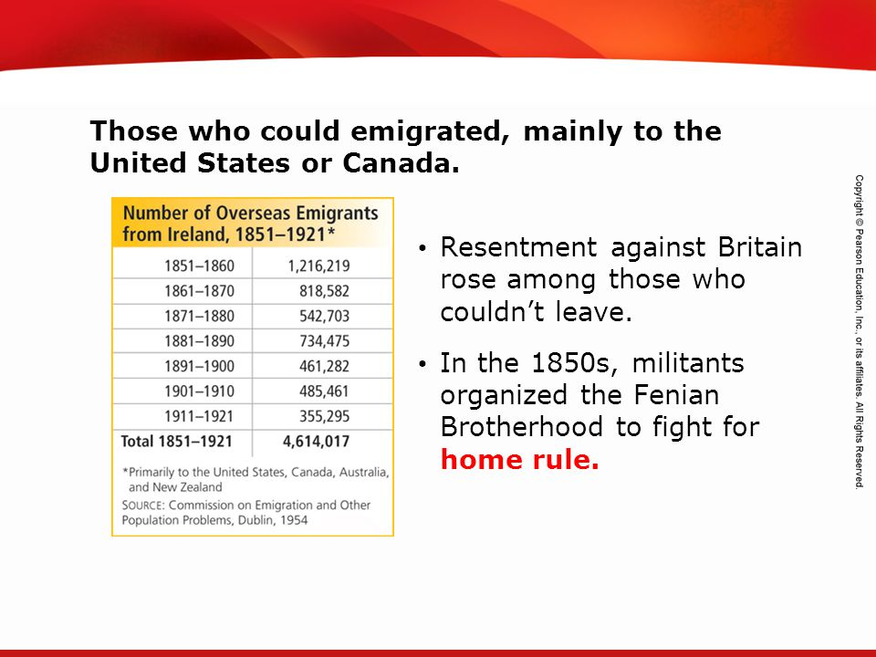 Those who could emigrated, mainly to the United States or Canada.