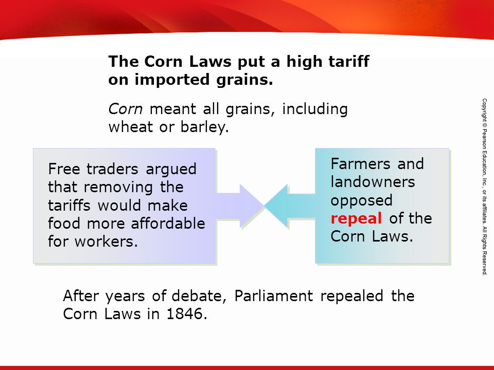 The Corn Laws put a high tariff on imported grains.