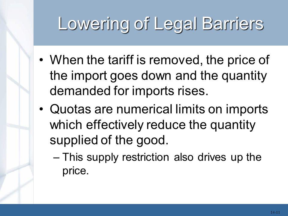 Lowering of Legal Barriers
