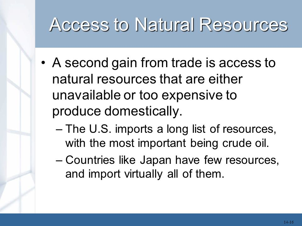 Access to Natural Resources