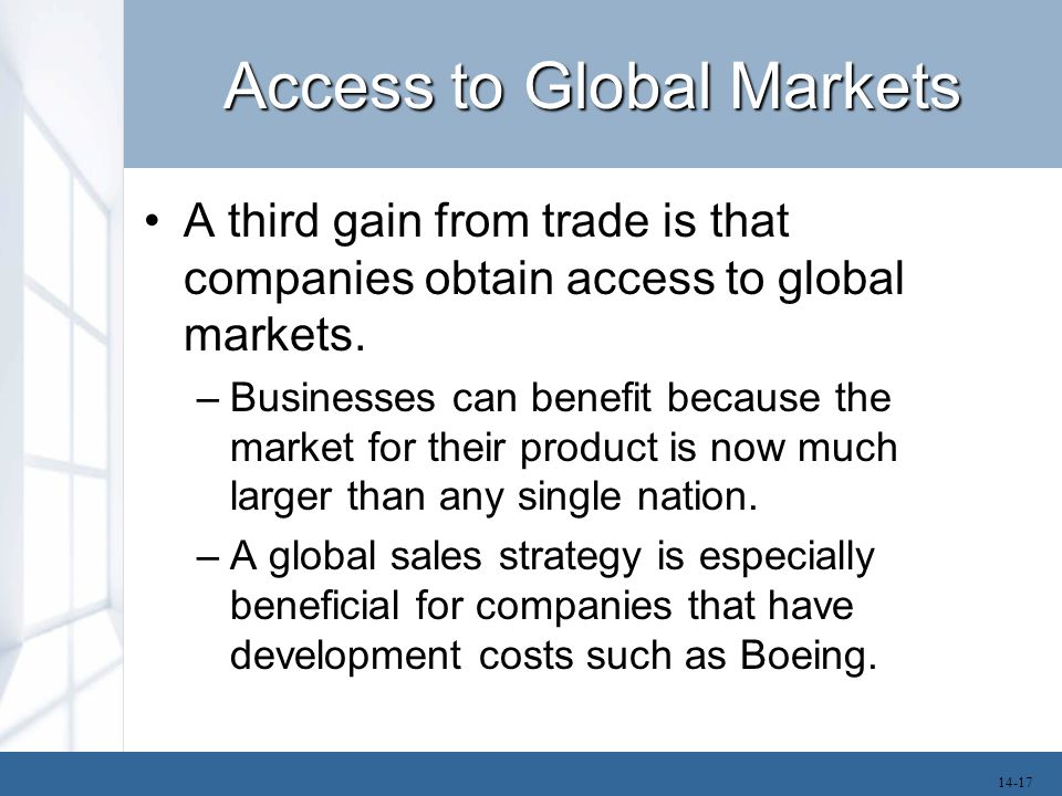 Access to Global Markets