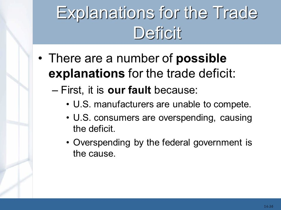 Explanations for the Trade Deficit