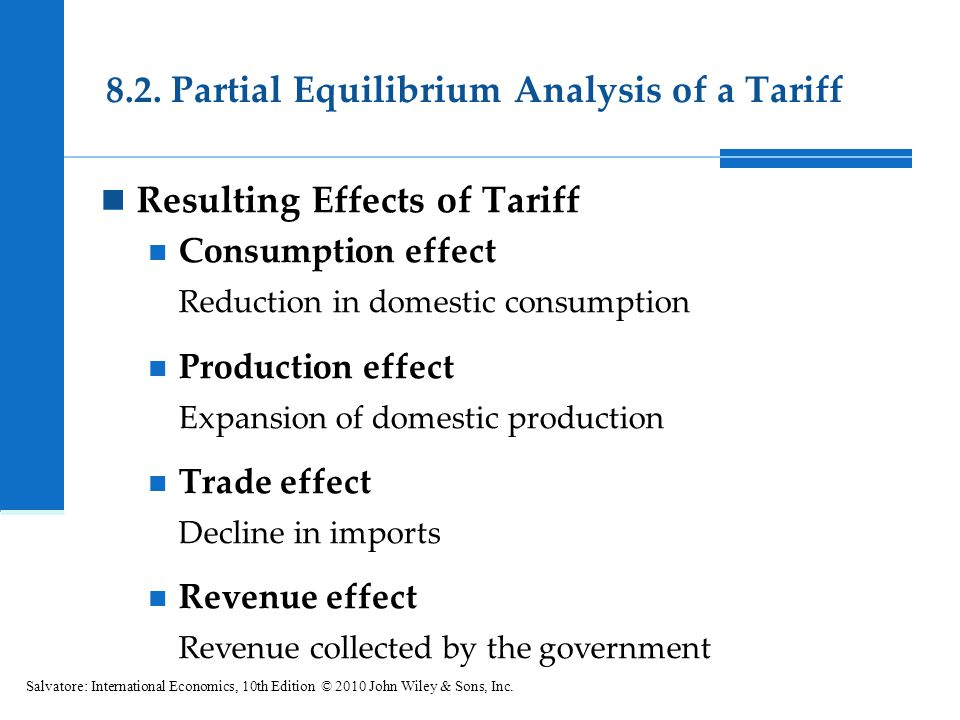 8.2. Partial Equilibrium Analysis of a Tariff