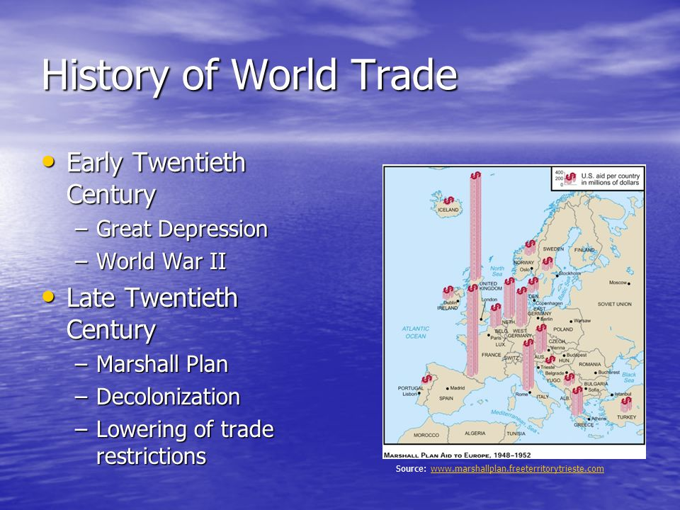 History of World Trade Early Twentieth Century Late Twentieth Century