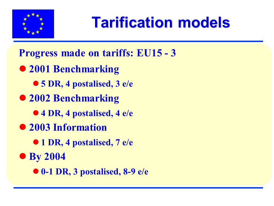Tarification models Progress made on tariffs: EU15 - 3