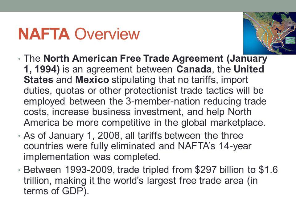 NAFTA Overview