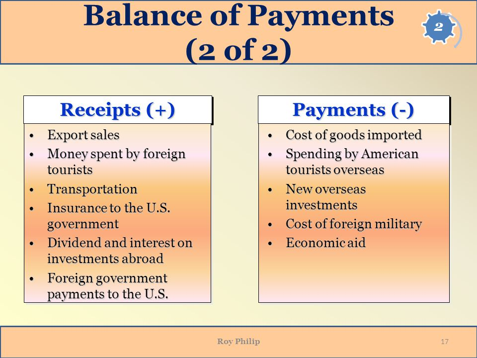 Balance of Payments (2 of 2)