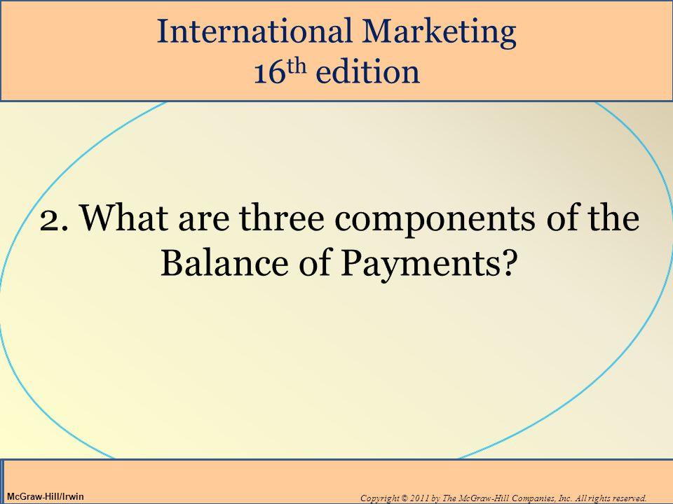 2. What are three components of the Balance of Payments