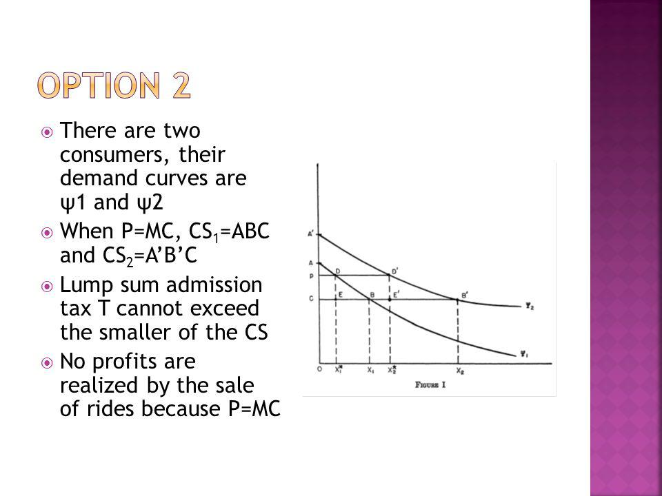 Option 2 There are two consumers, their demand curves are ψ1 and ψ2