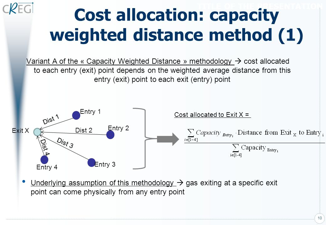 Cost allocation: capacity weighted distance method (1)
