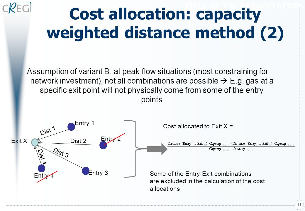 Cost allocation: capacity weighted distance method (2)