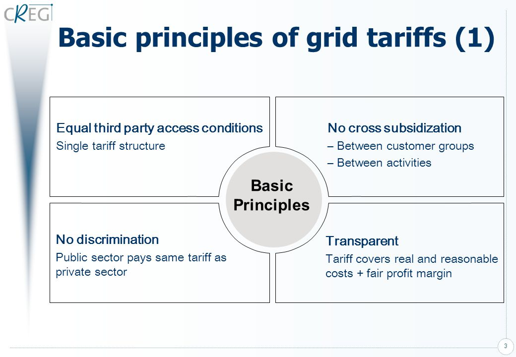 Basic principles of grid tariffs (1)