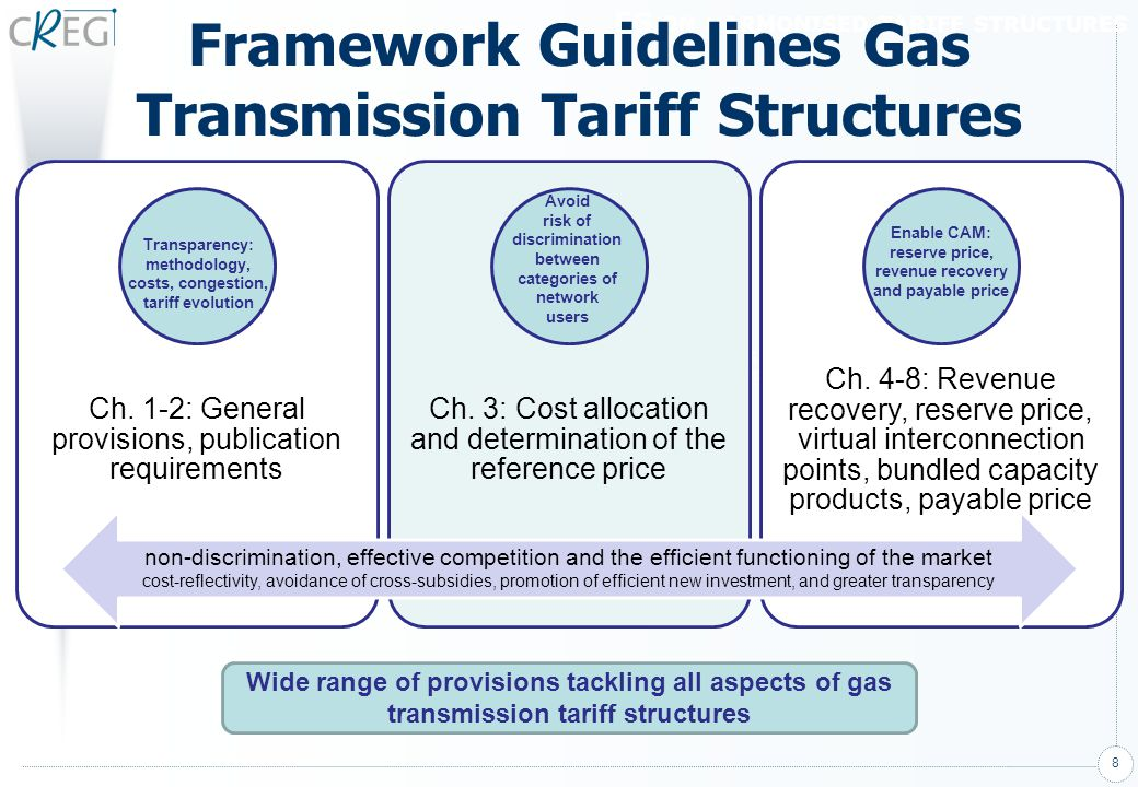 Framework Guidelines Gas Transmission Tariff Structures