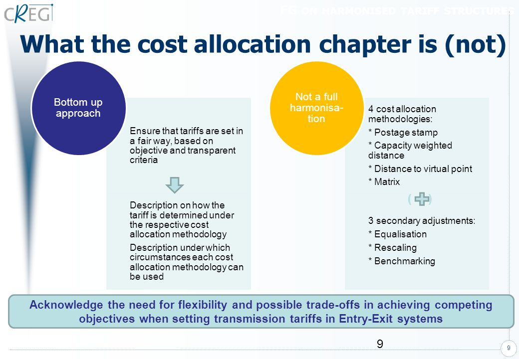 What the cost allocation chapter is (not)