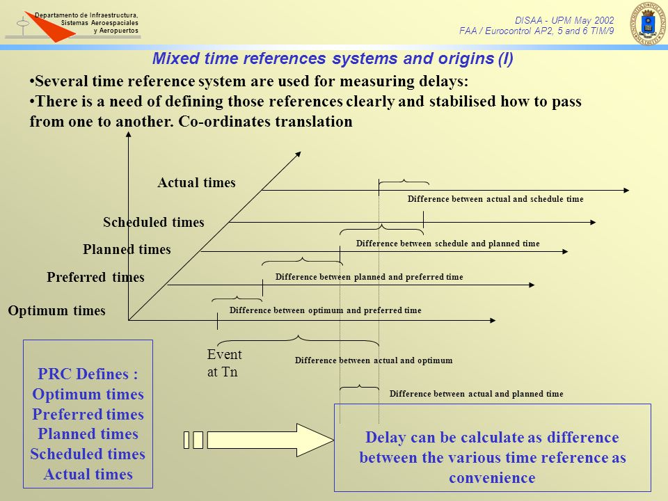 Mixed time references systems and origins (I)