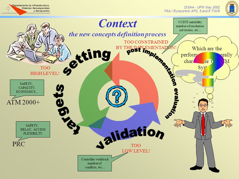 Context the new concepts definition process