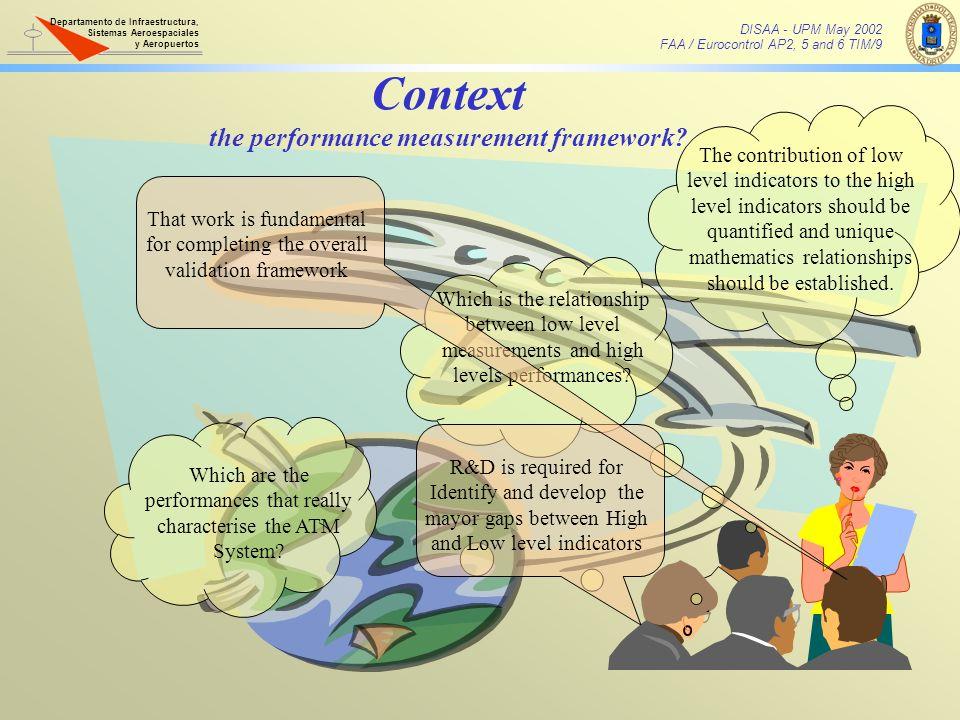 Context the performance measurement framework