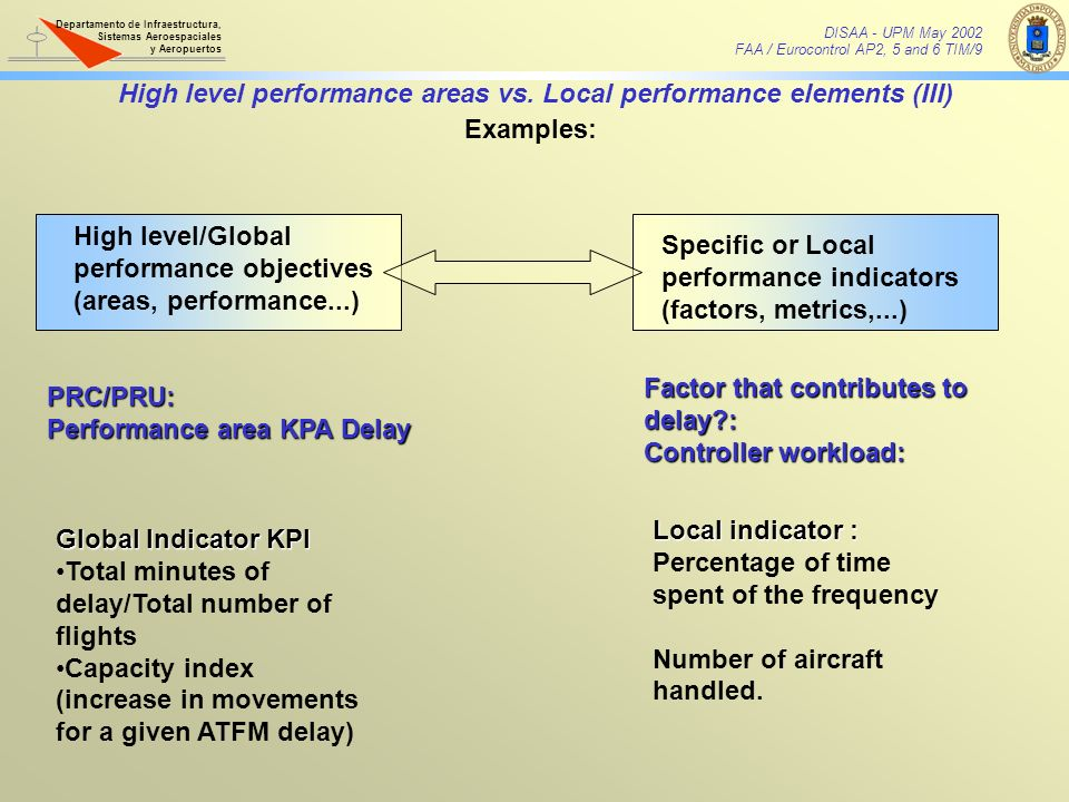 High level performance areas vs. Local performance elements (III)