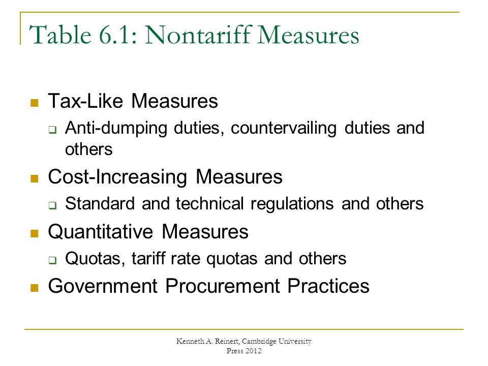 Table 6.1: Nontariff Measures