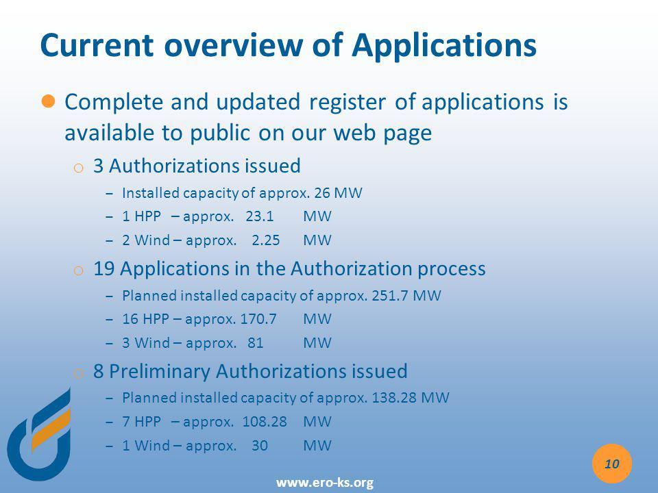Current overview of Applications