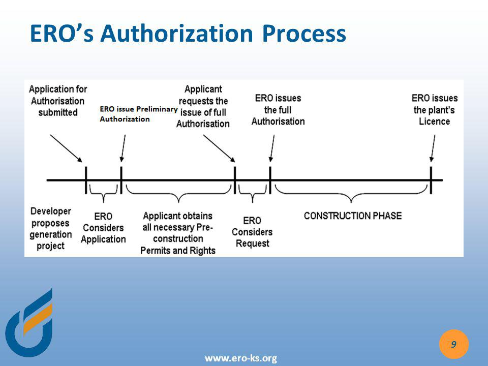 ERO's Authorization Process