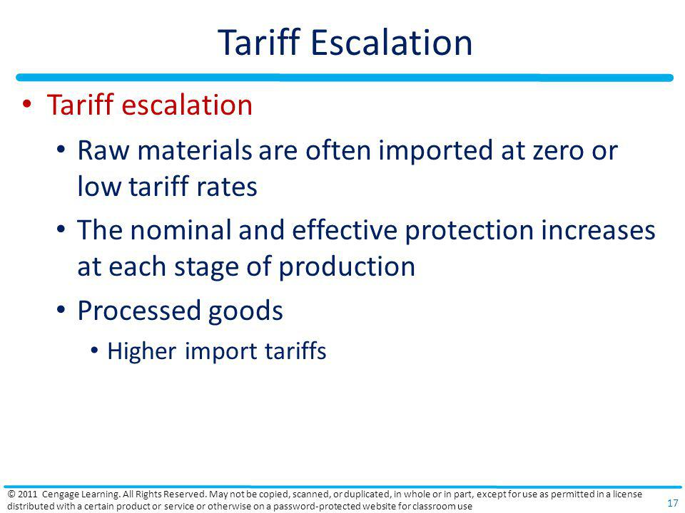 Tariff Escalation Tariff escalation