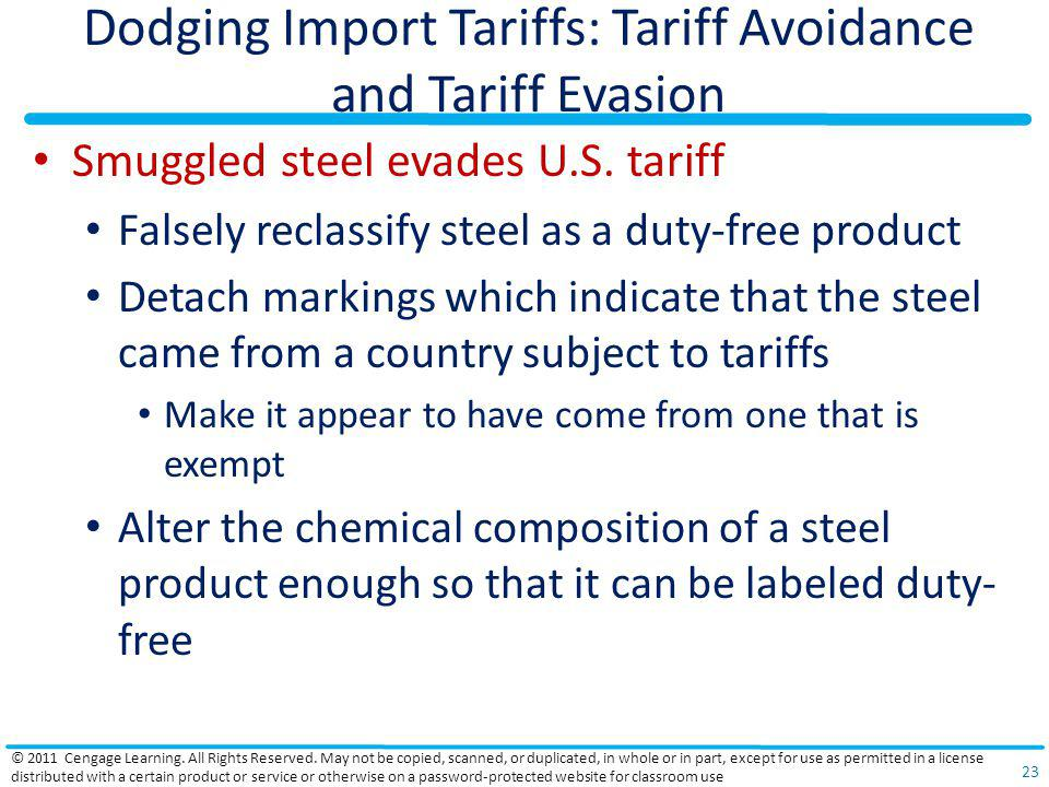 Dodging Import Tariffs: Tariff Avoidance and Tariff Evasion