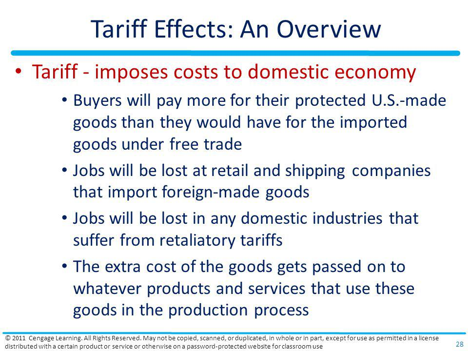 Tariff Effects: An Overview
