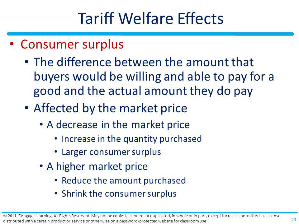 Tariff Welfare Effects