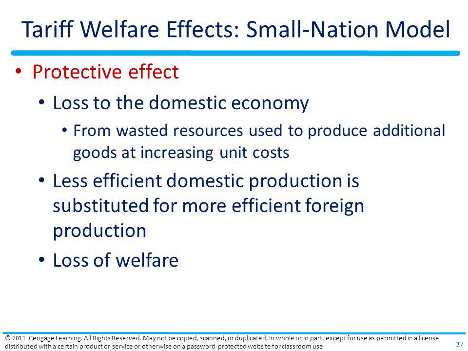 Tariff Welfare Effects: Small-Nation Model