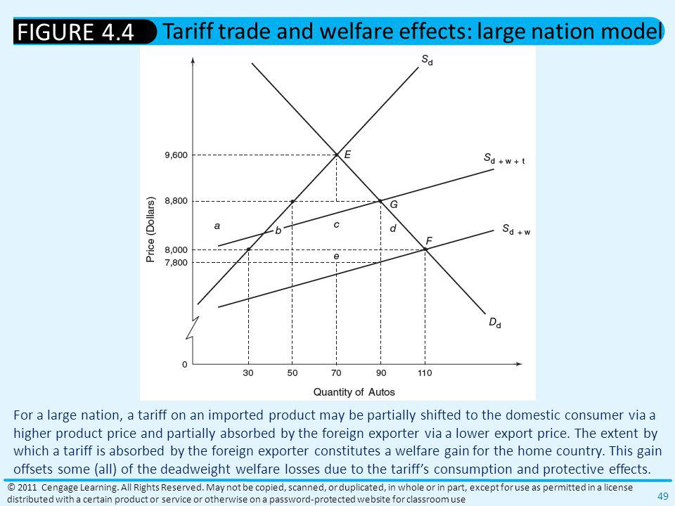 Tariff trade and welfare effects: large nation model