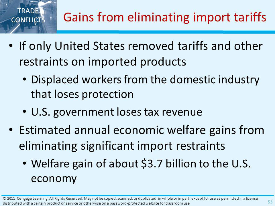 Gains from eliminating import tariffs