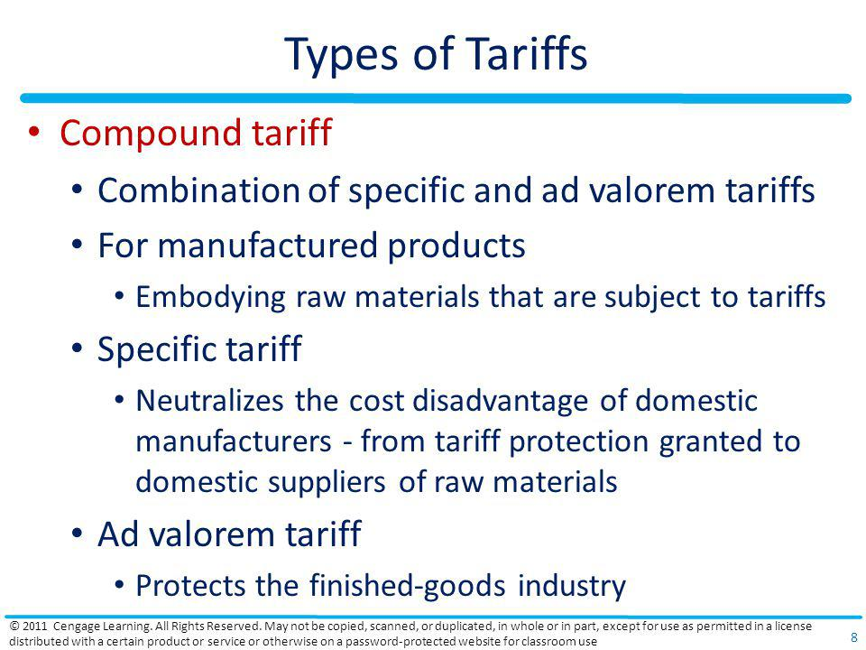 Types of Tariffs Compound tariff