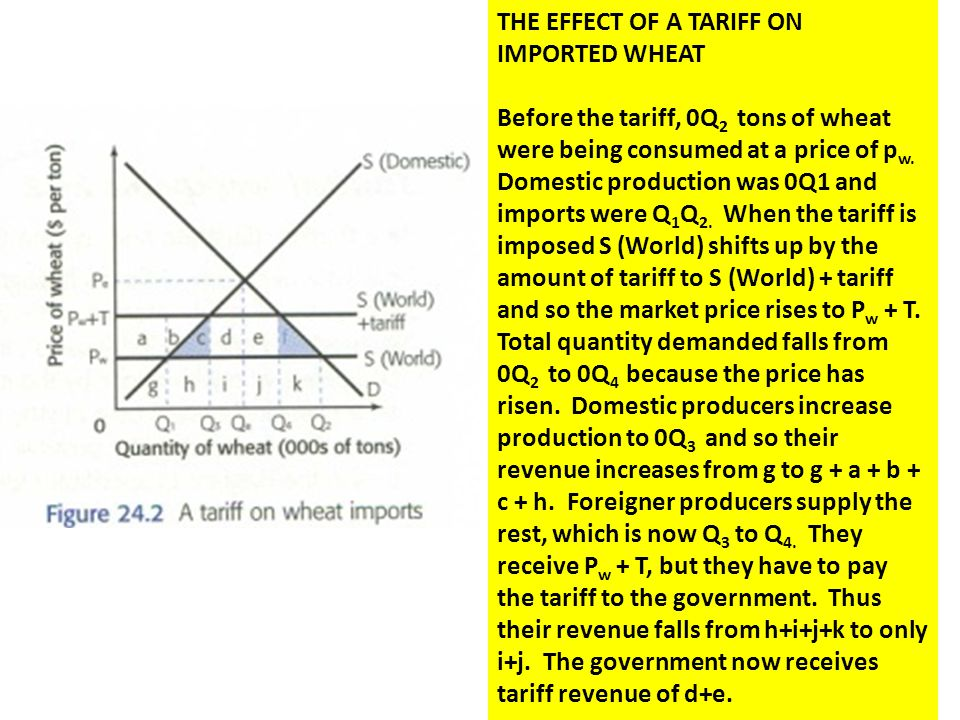 THE EFFECT OF A TARIFF ON