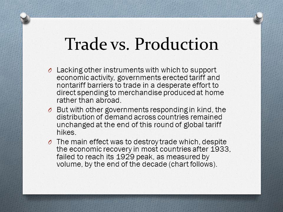 Trade vs. Production