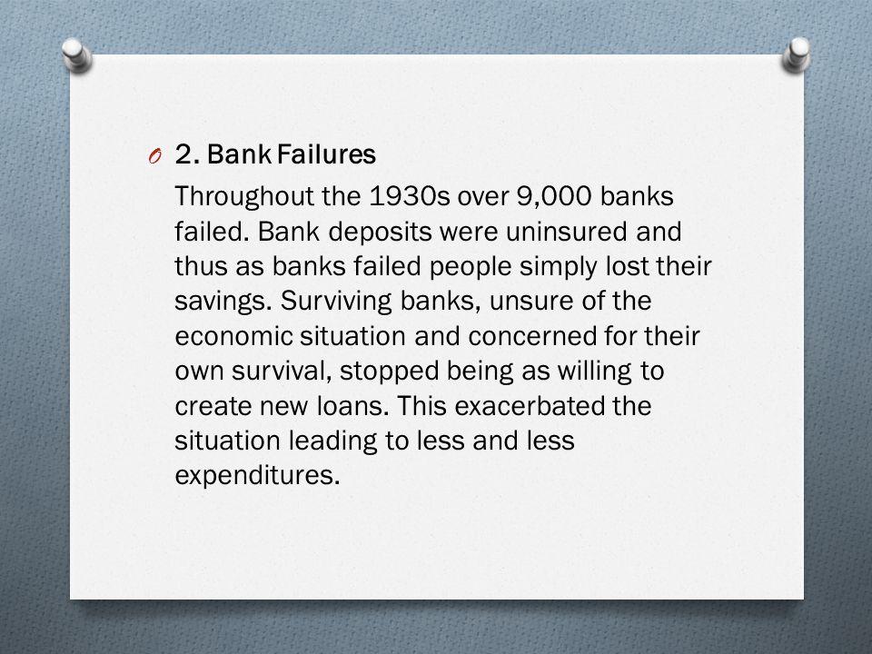 2. Bank Failures