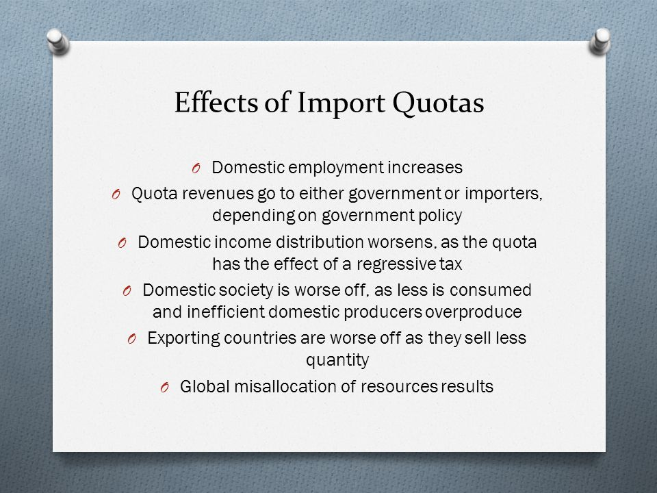 Effects of Import Quotas