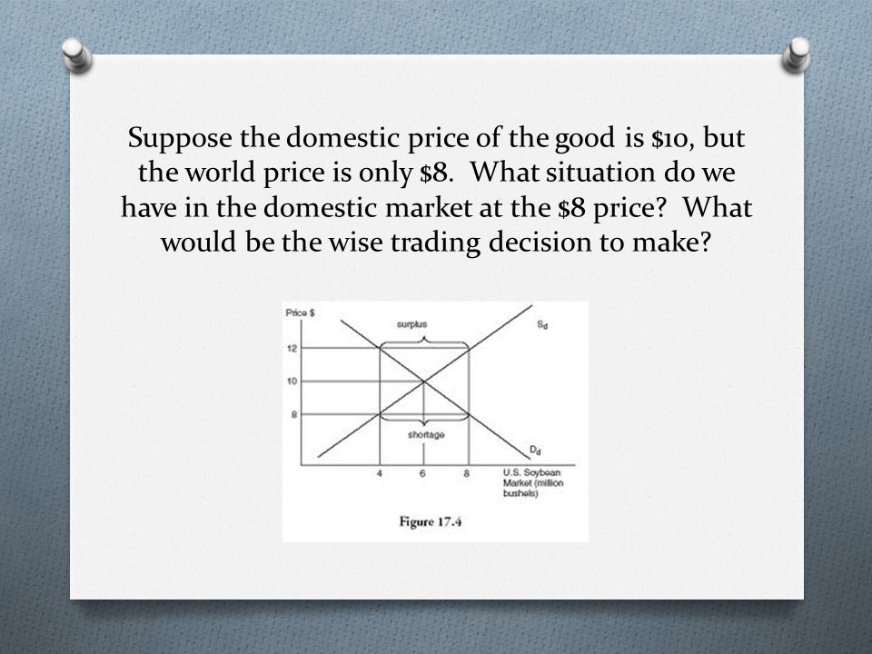 Suppose the domestic price of the good is $10, but the world price is only $8.