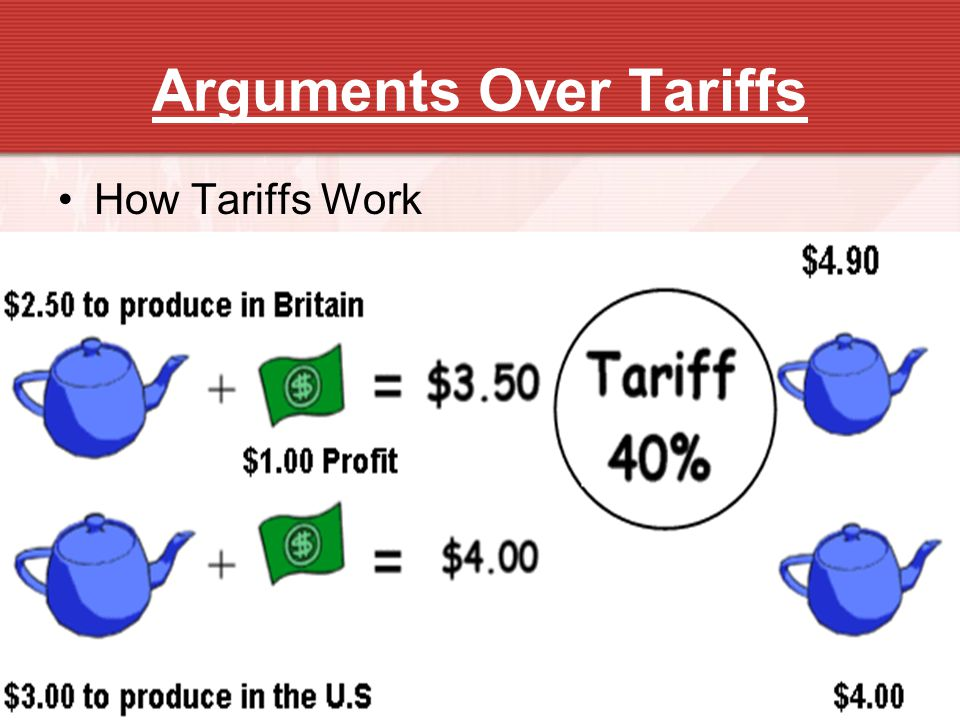 Arguments Over Tariffs