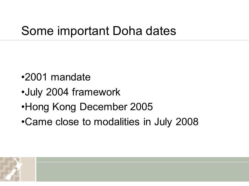 Some important Doha dates