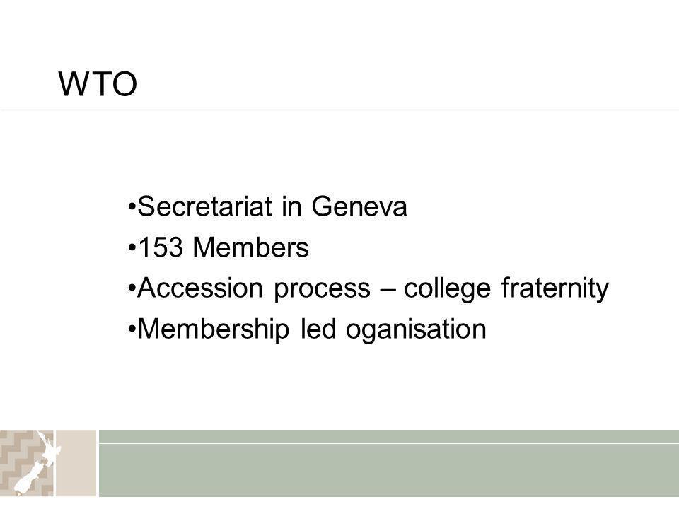 WTO Secretariat in Geneva 153 Members