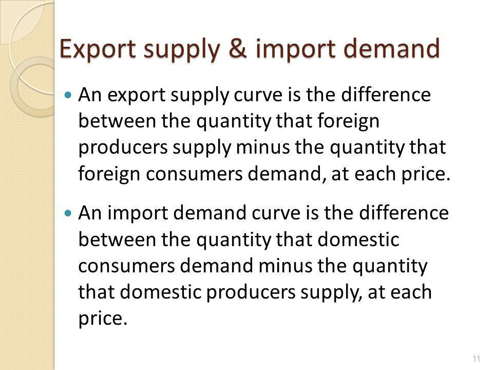 Export supply & import demand