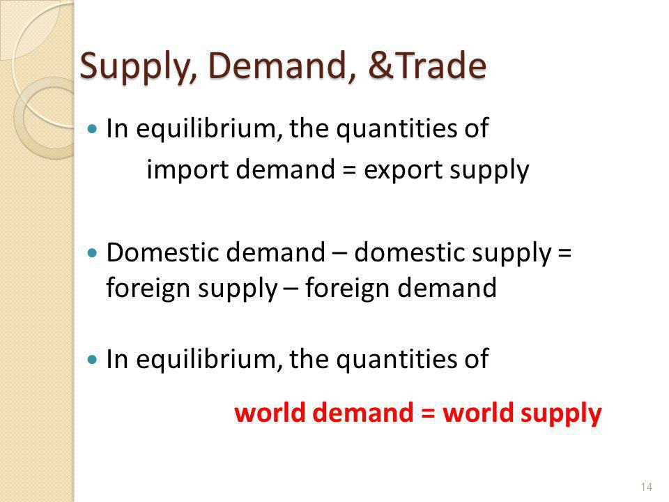 Supply, Demand, &Trade In equilibrium, the quantities of