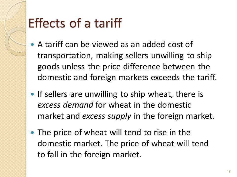 Effects of a tariff